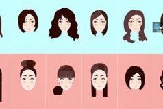 Cortes de cabello según la forma de tu rostro