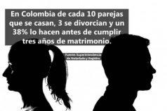 En el año 2015 se presentaron en el país 19.870 divorcios