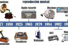 ¿Los recuerdas? Recordamos el LP y el Casette ¡Que hermosa música! Mira este video histórico