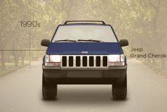 Mira la grandiosa evolución del Jeep en 75 años de historia ¡Simplemente maravillosa!