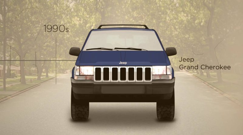 75th-Anniversary-Evolution-of-Jeep-brand-Vehicles