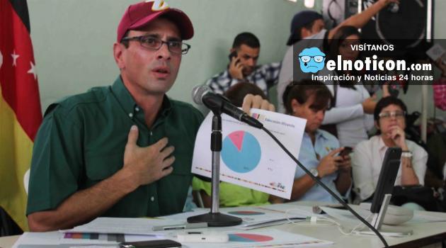 Henrique Capriles decreta emergencia alimentaria