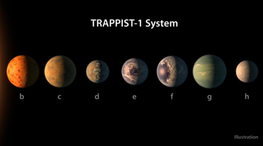 La NASA halló un nuevo sistema solar ¿Podría existir vida a 40 años luz de nuestro planeta?