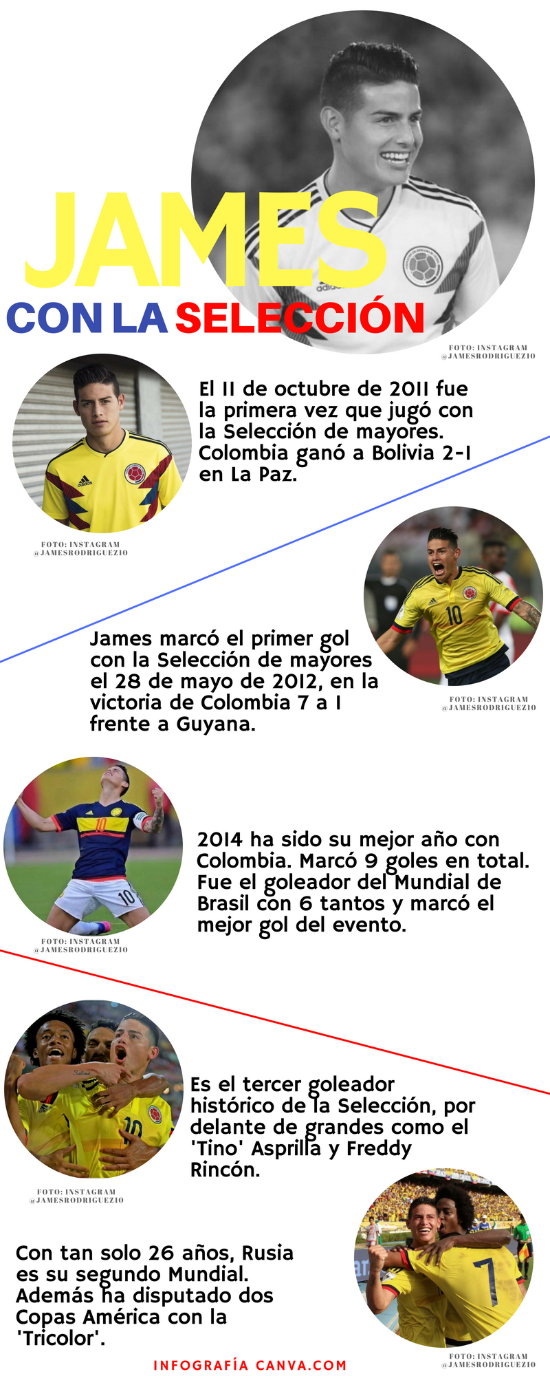 infografia-james-seleccion