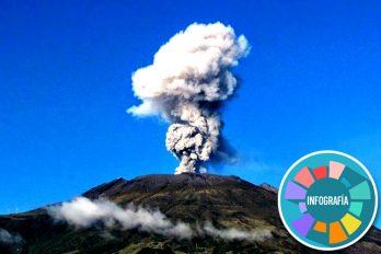 El Volcán Galeras sigue presentando réplicas y mantiene las alarmas en la región sur del país