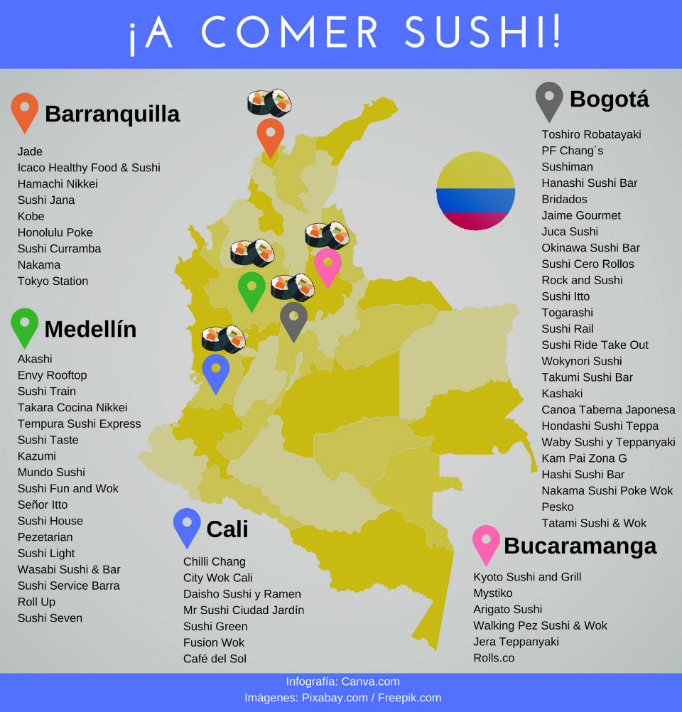 sushi colombia 2