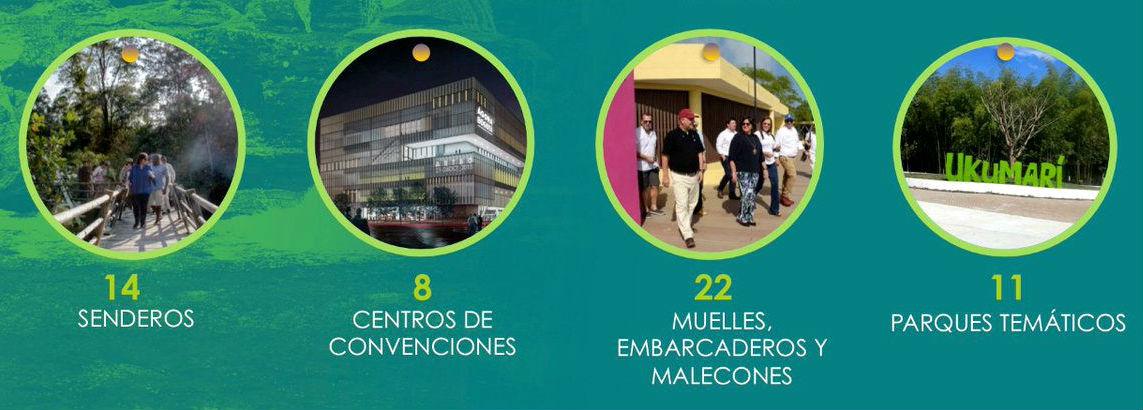 Colombia crece en turismo cuatro veces más que el promedio mundial 3