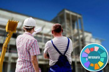 Las ciudades intermedias son las que dinamizan el sector constructor en Colombia